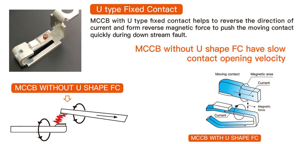 SGM3S-100C MCCB